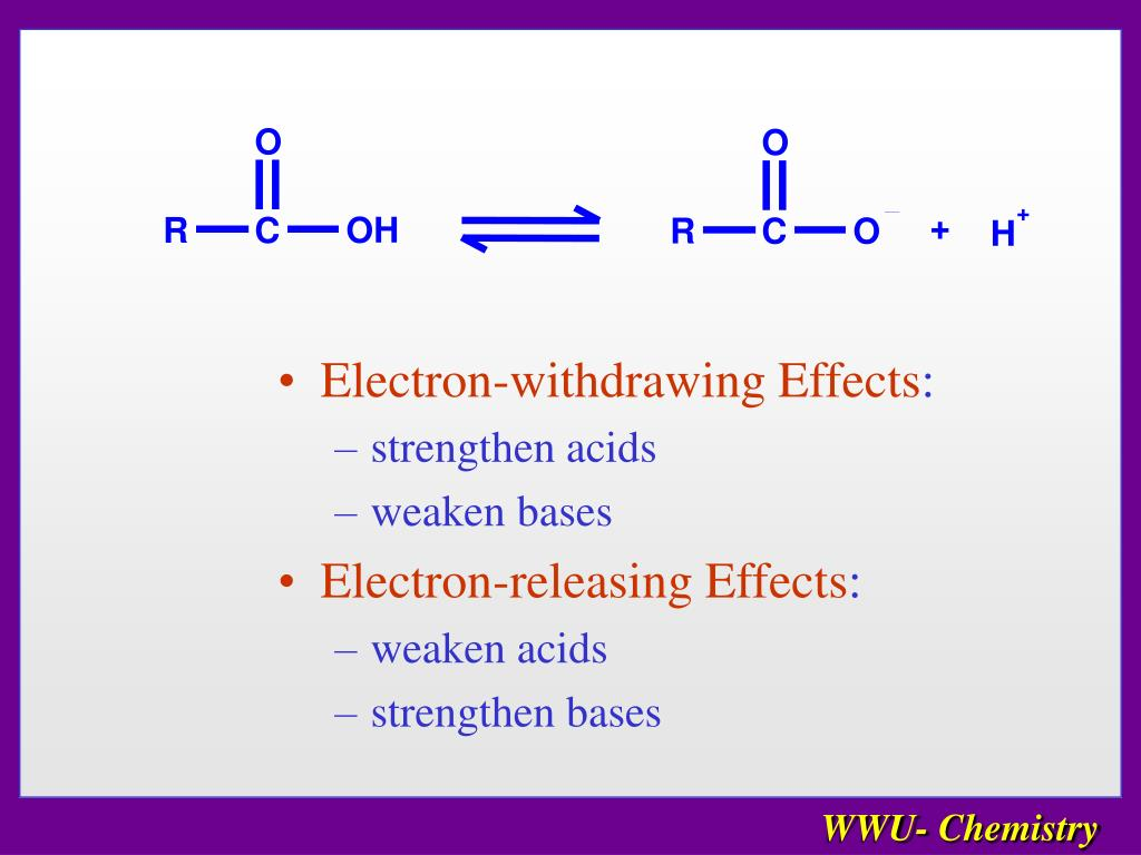 Electron-withdrawing Effects