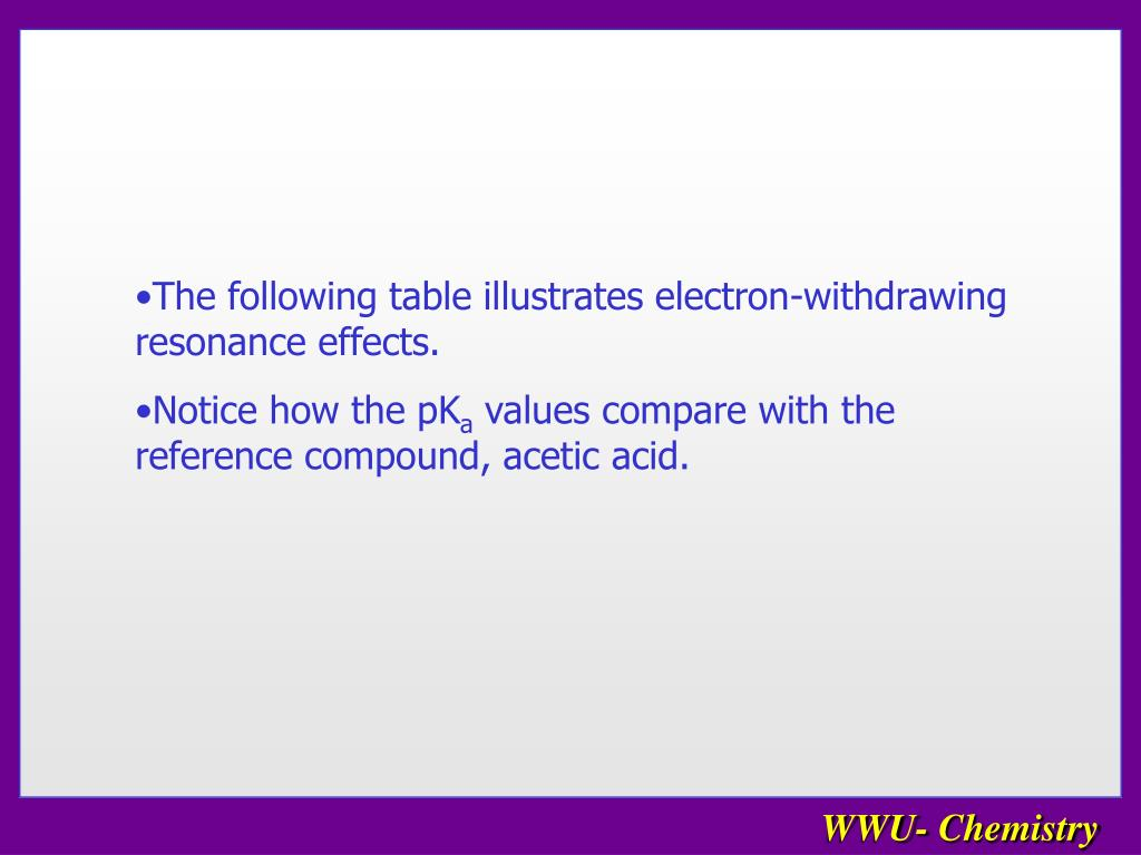 The following table illustrates electron-withdrawing resonance effects.