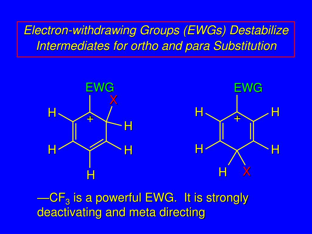 Electron-withdrawing Groups (EWGs) Destabilize