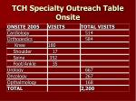 tch specialty outreach table onsite