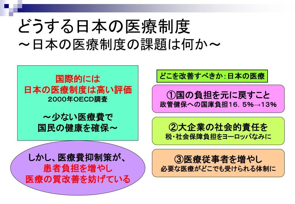 どうする日本の医療制度