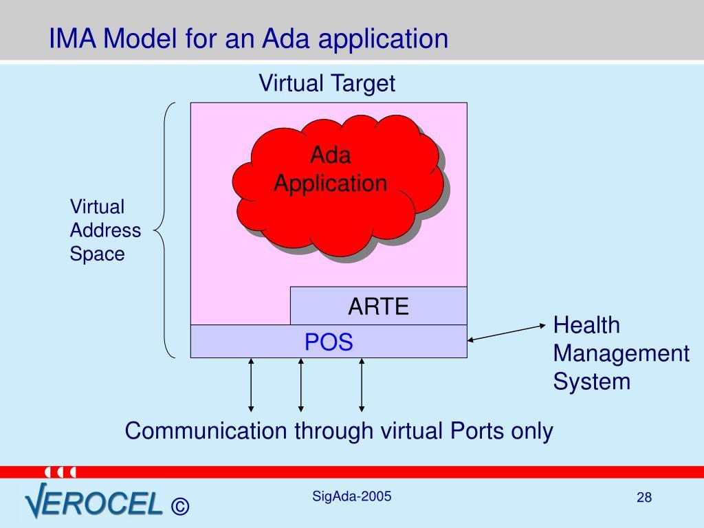 IMA Model for an Ada application