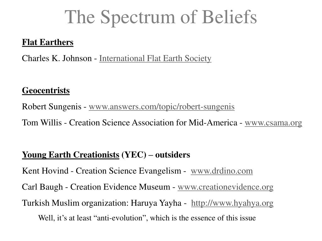 The Spectrum of Beliefs