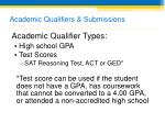 academic qualifiers submissions