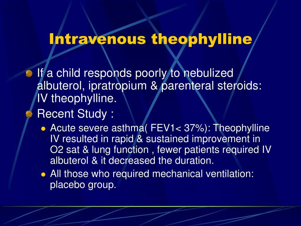 Theophylline Level