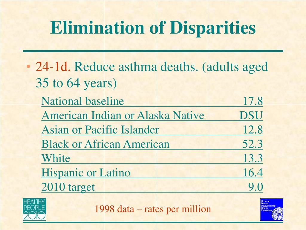 Elimination of Disparities