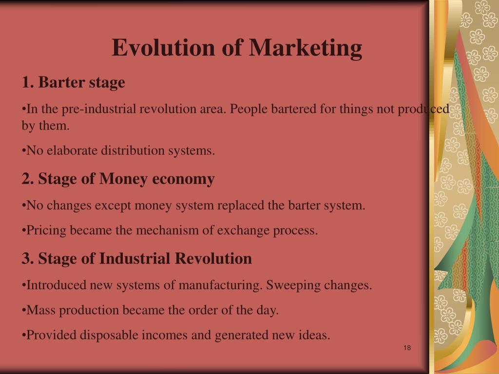 Evolution of Marketing