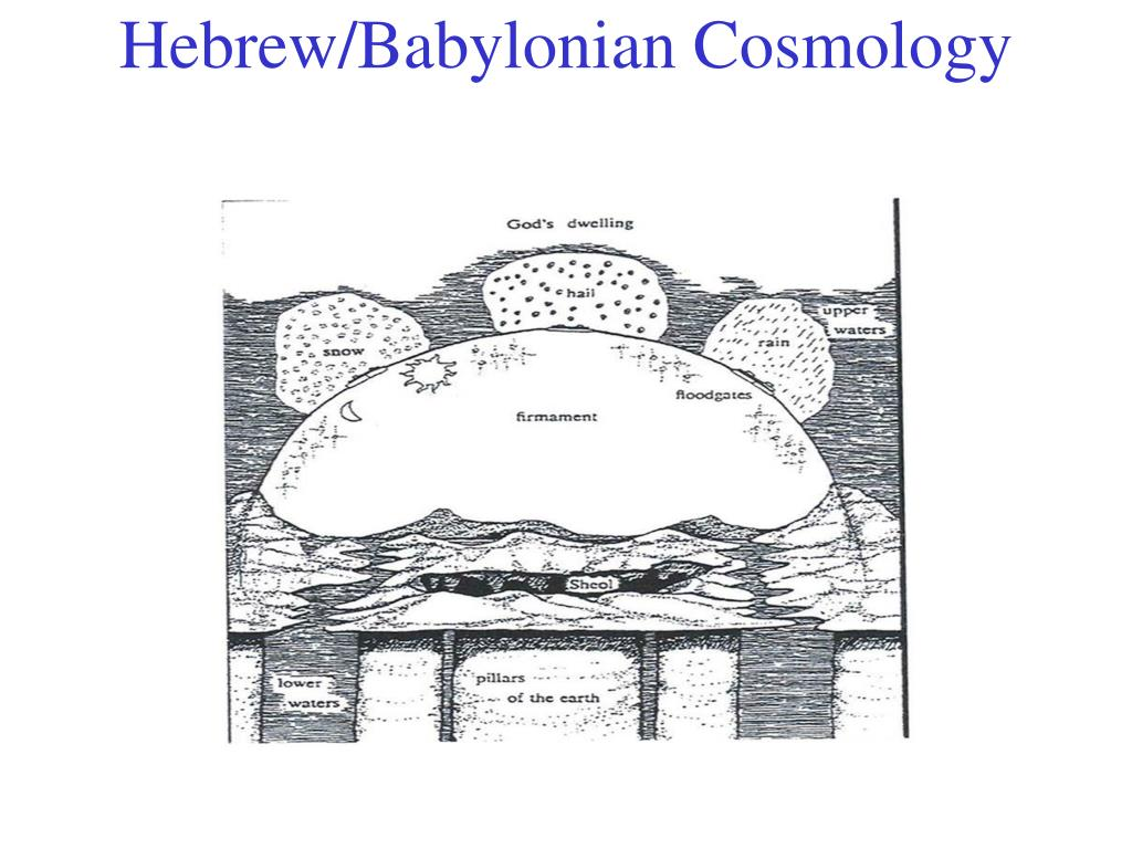 Hebrew/Babylonian Cosmology