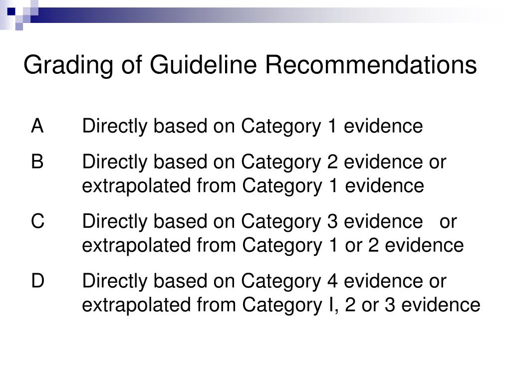 Grading of Guideline Recommendations