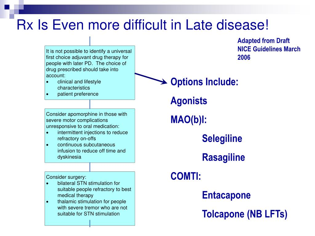 Rx Is Even more difficult in Late disease!