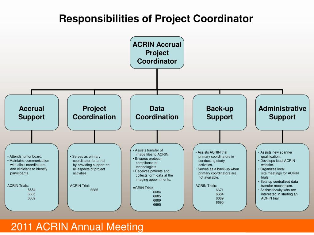 ACRIN Accrual Project Coordinator