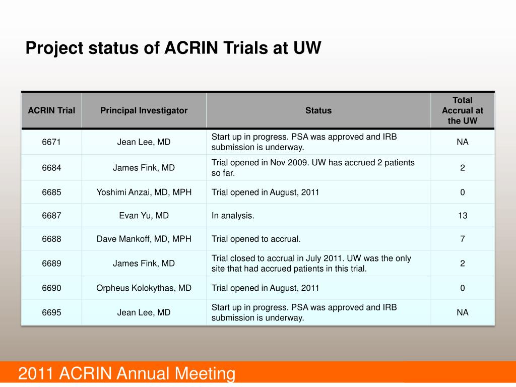 Project status of ACRIN Trials at UW