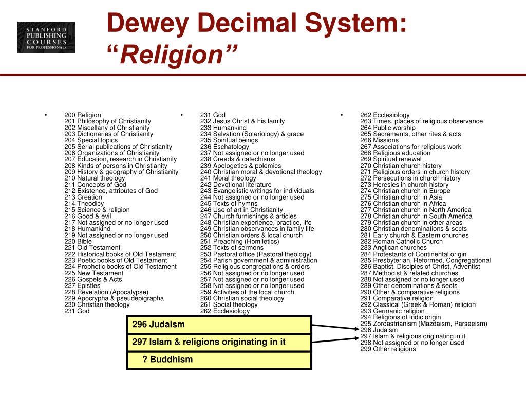 200 Religion