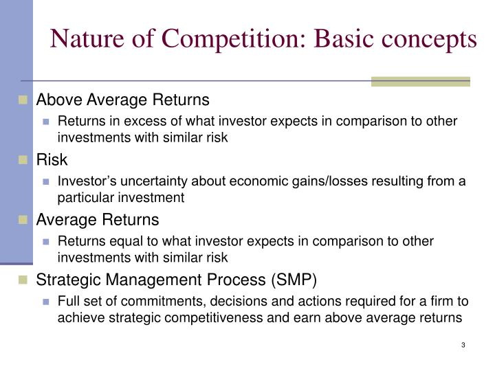Nature of Competition: Basic concepts