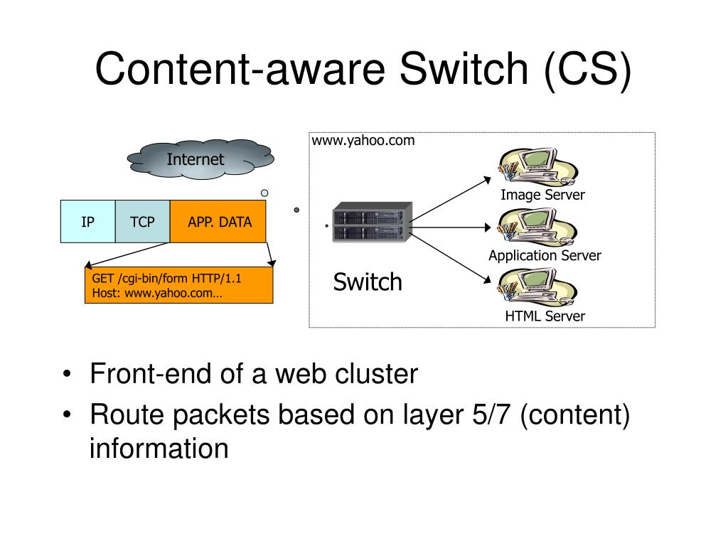 Content-aware Switch (CS)