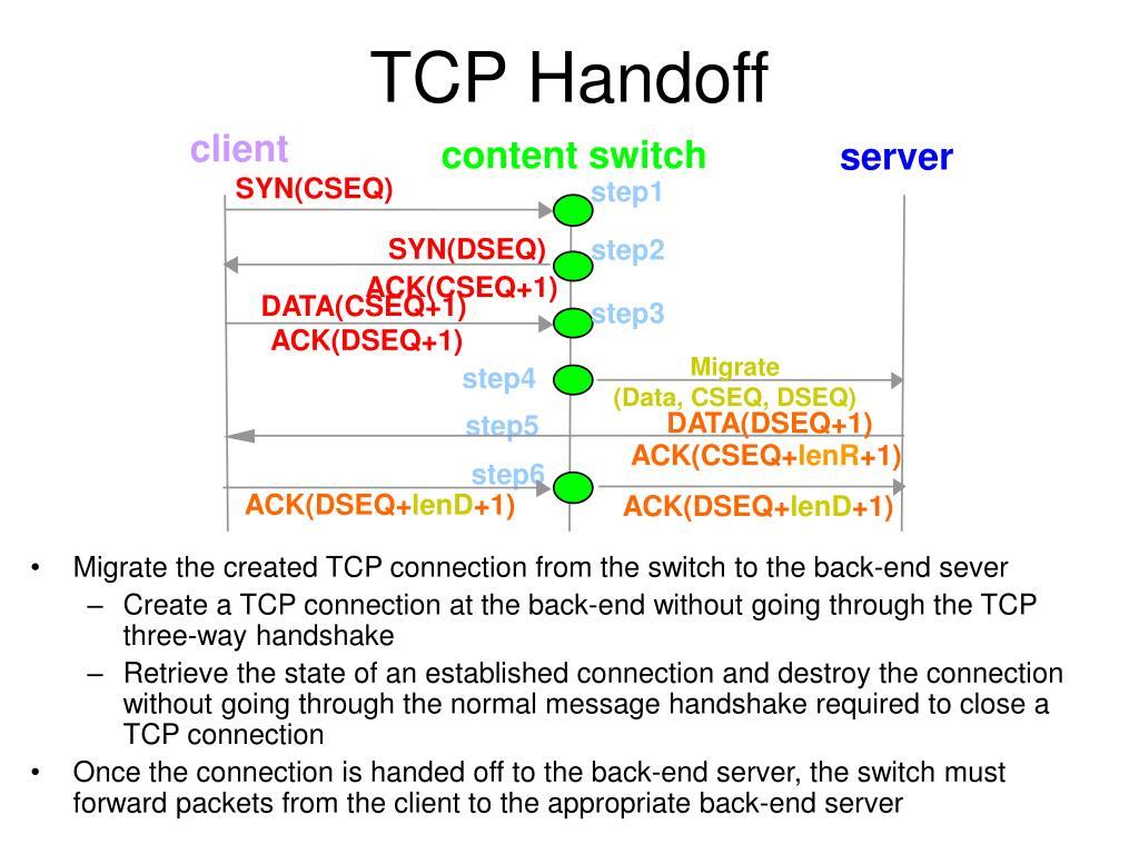 TCP Handoff