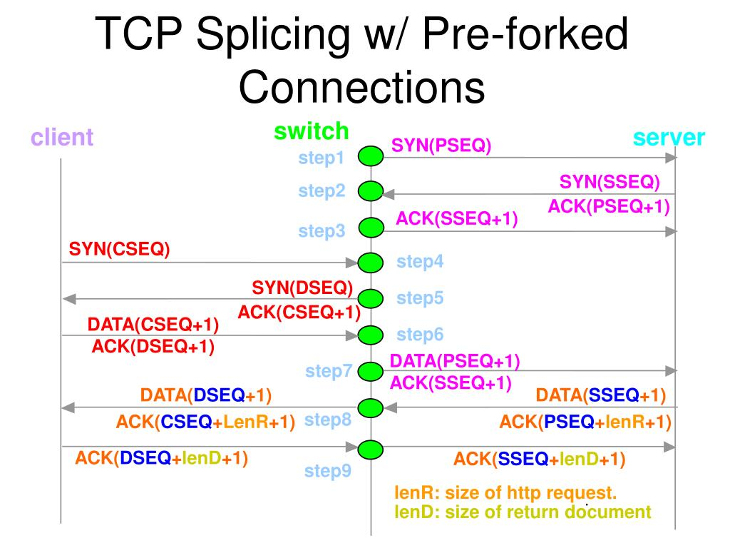 TCP Splicing w/ Pre-forked Connections
