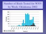 number of birds tested for wnv by week oklahoma 2002
