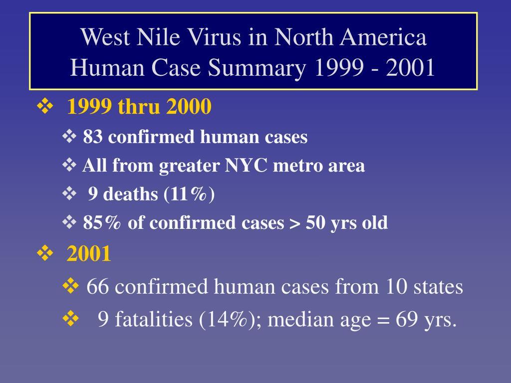 West Nile Virus in North America