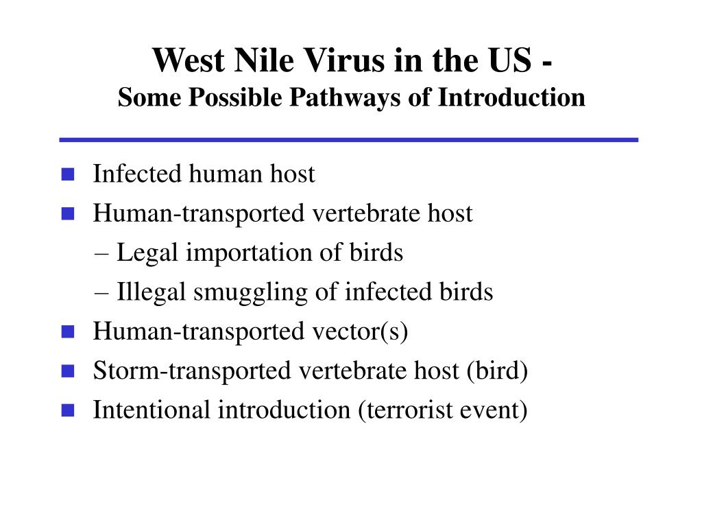 West Nile Virus in the US -