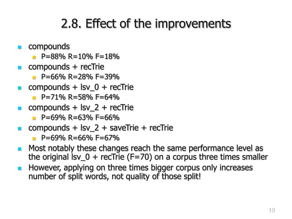 2.8. Effect of the improvements