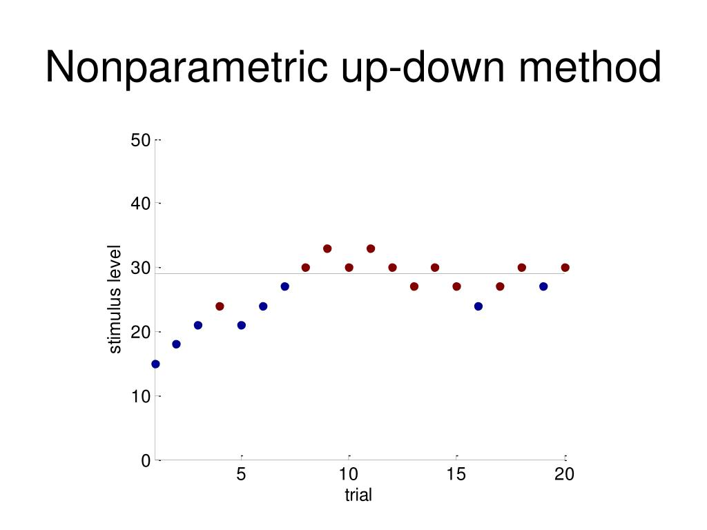 Nonparametric up-down method