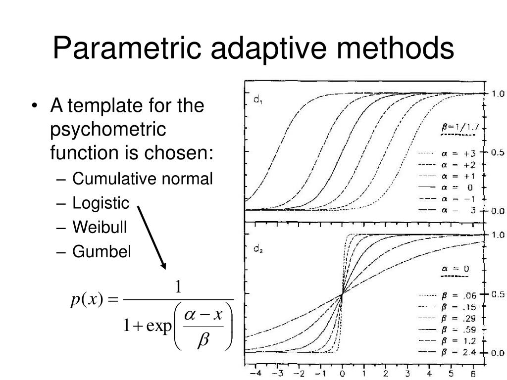 Parametric adaptive methods