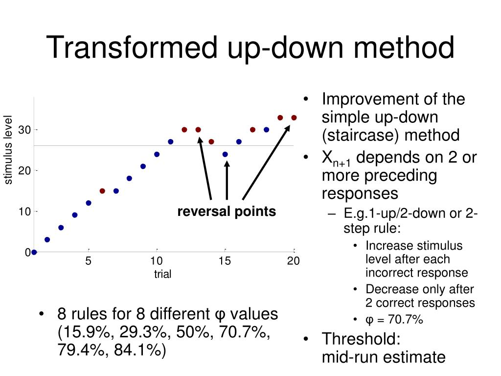 Improvement of the simple up-down (staircase) method