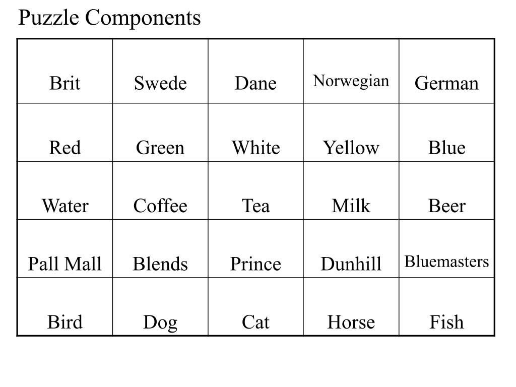 Puzzle Components