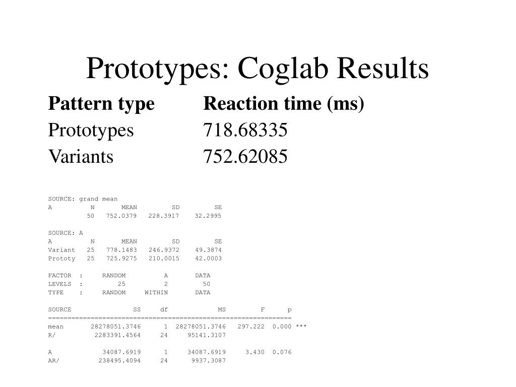 Prototypes: Coglab Results