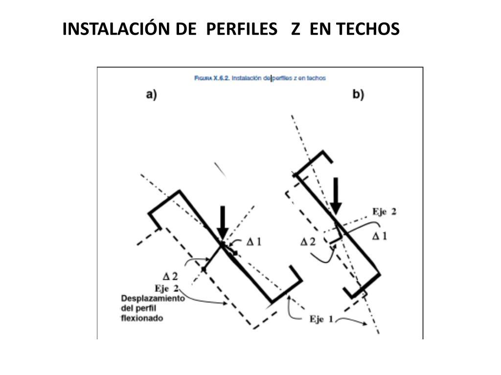 INSTALACIÓN DE  PERFILES   Z  EN TECHOS