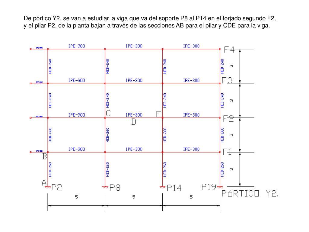 De pórtico Y2, se van a estudiar la viga que va del soporte P8 al P14 en el forjado segundo F2, y el pilar P2, de la planta bajan a través de las secciones AB para el pilar y CDE para la viga.