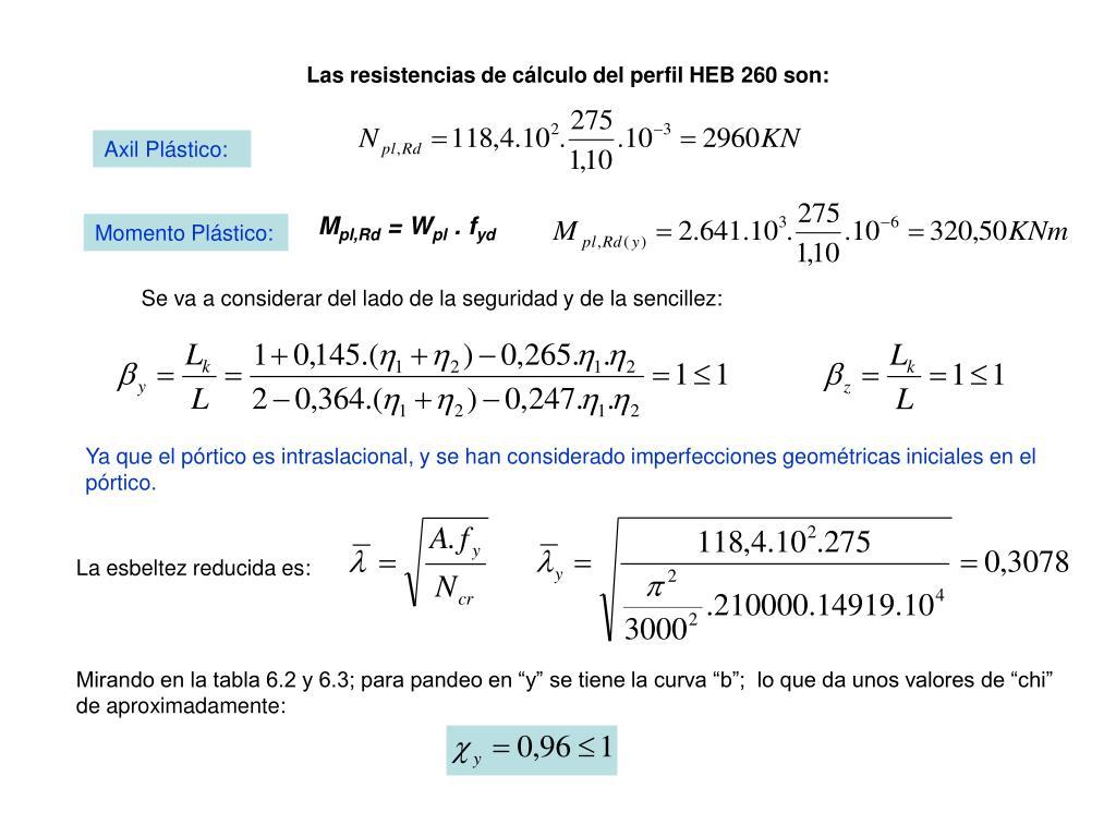 Las resistencias de cálculo del perfil HEB 260 son: