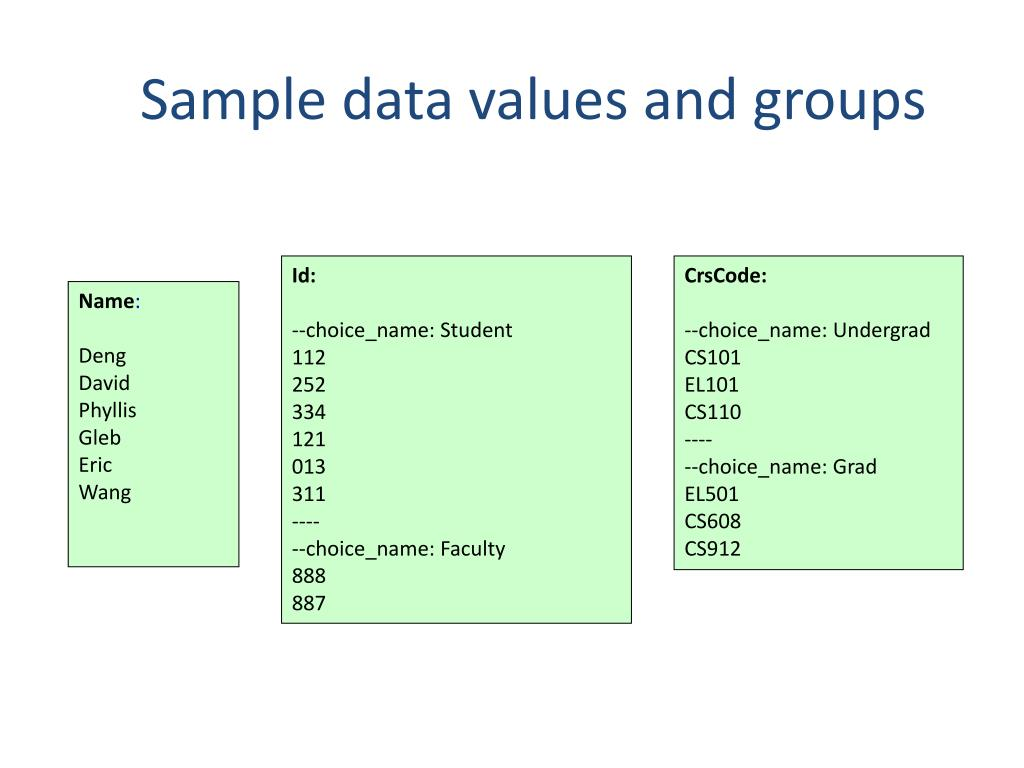 Sample data values and groups