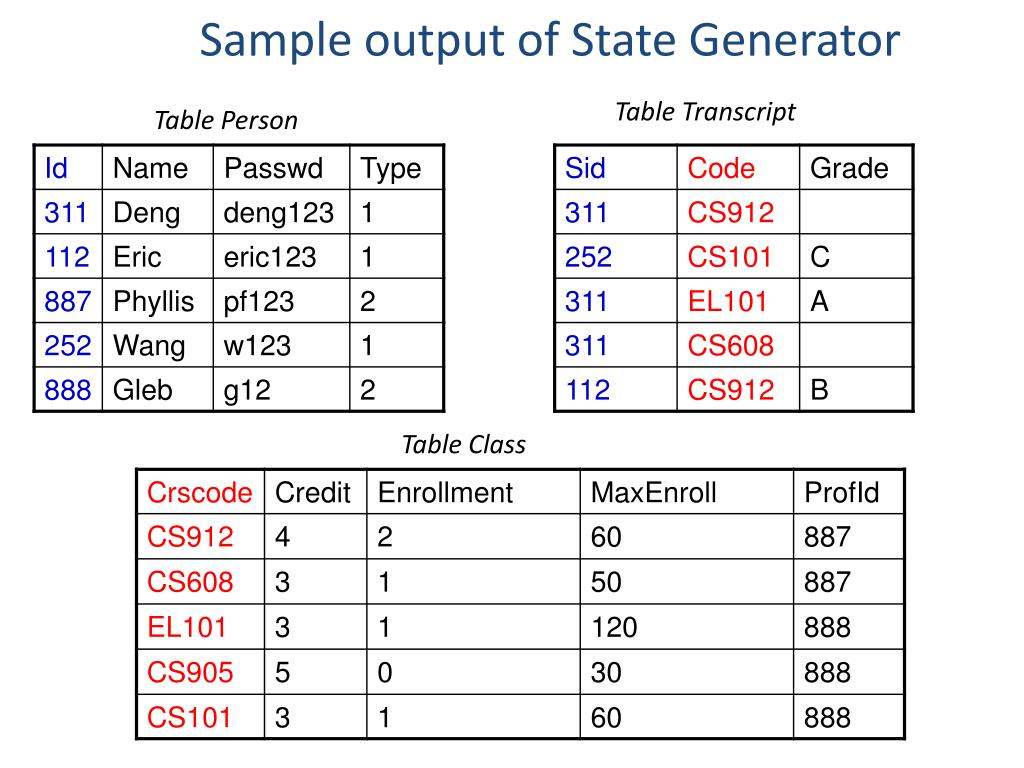 Sample output of State Generator