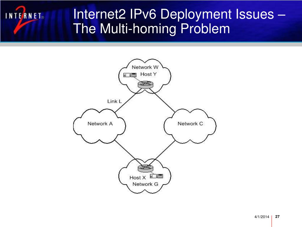Internet2 IPv6 Deployment Issues – The Multi-homing Problem