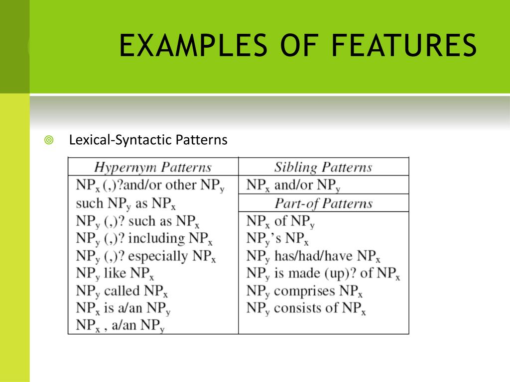 EXAMPLES OF FEATURES