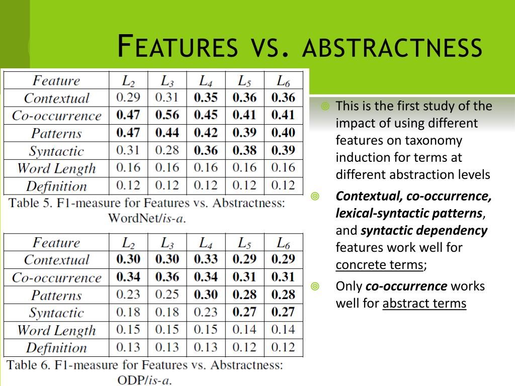 Features vs. abstractness