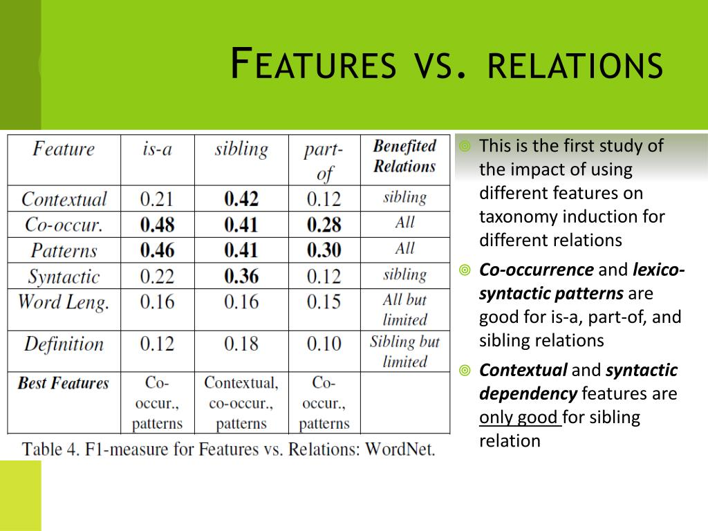 Features vs. relations
