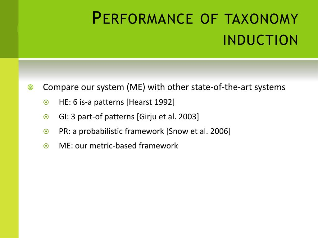 Performance of taxonomy induction