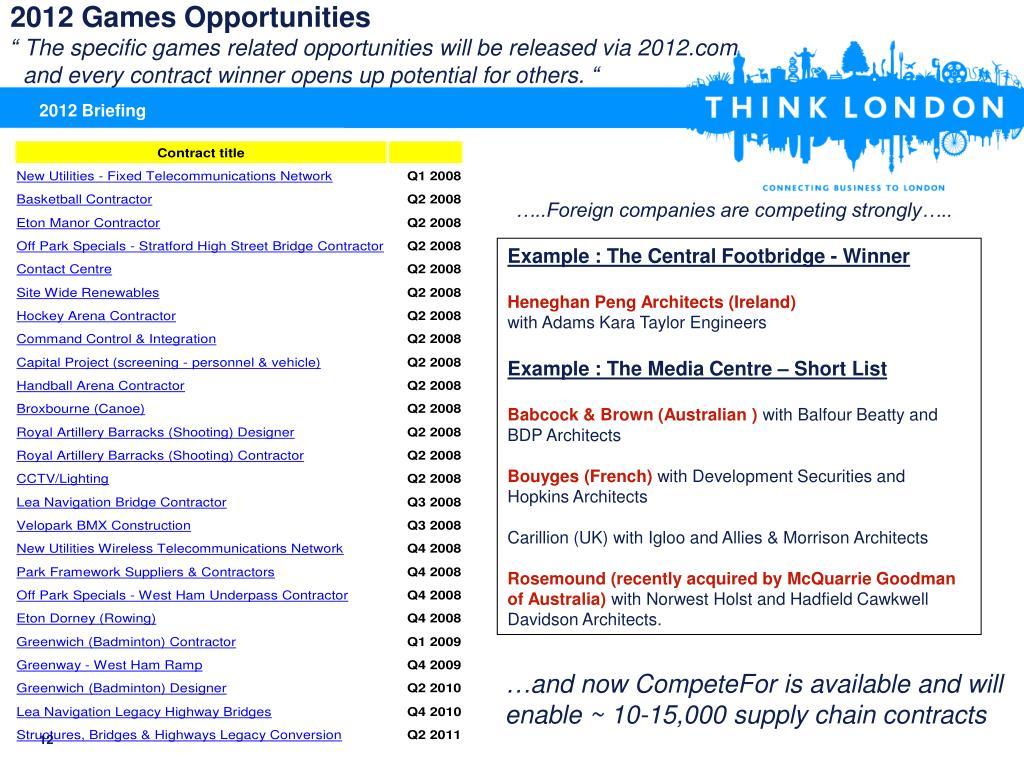 2012 Games Opportunities