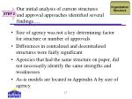 our initial analysis of current structures and approval approaches identified several findings