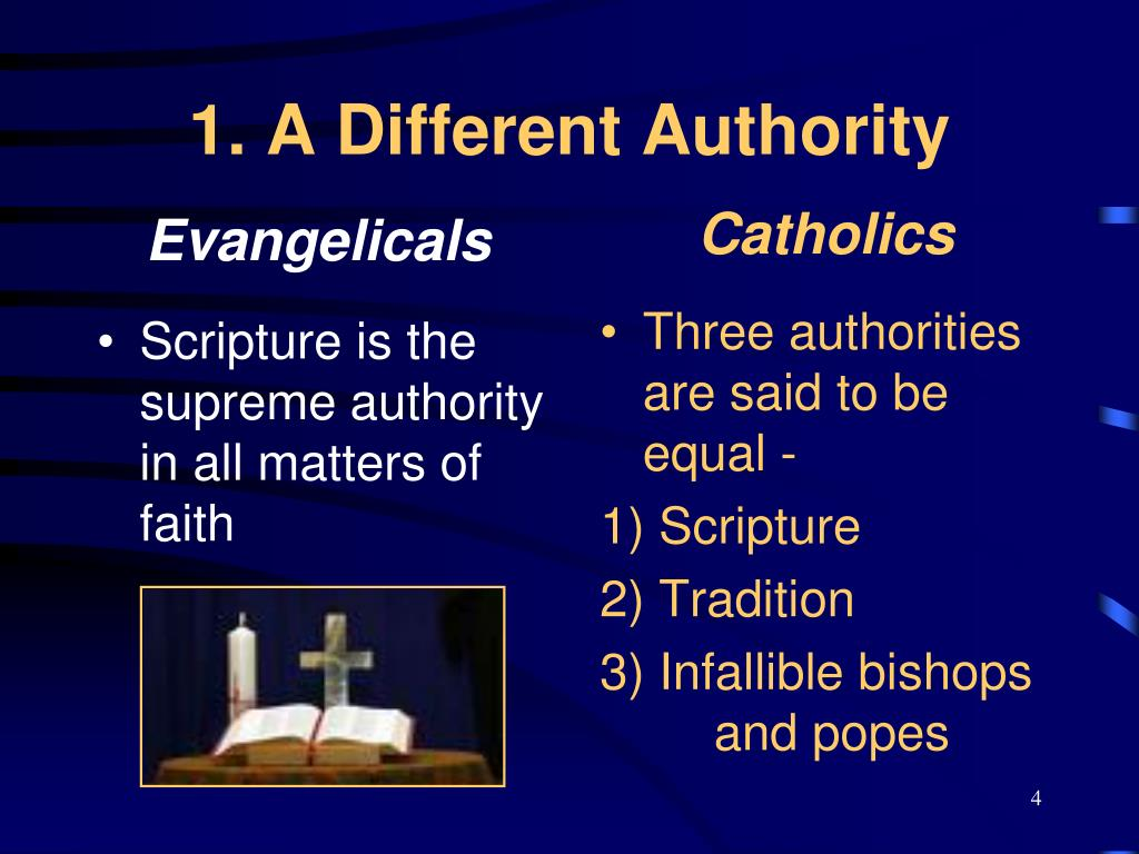 Scripture is the supreme authority in all matters of faith