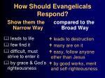 how should evangelicals respond27