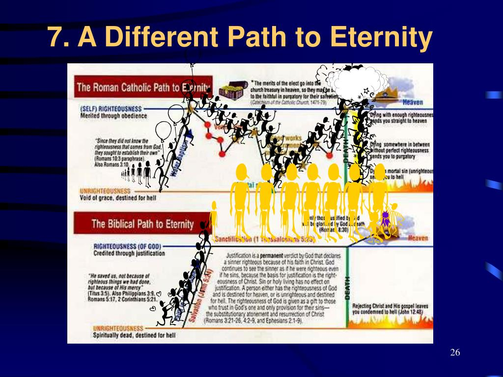 7. A Different Path to Eternity