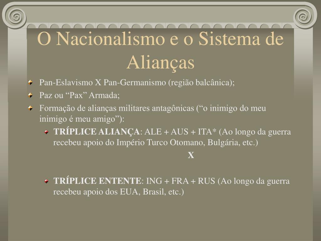 O Nacionalismo e o Sistema de Alianças
