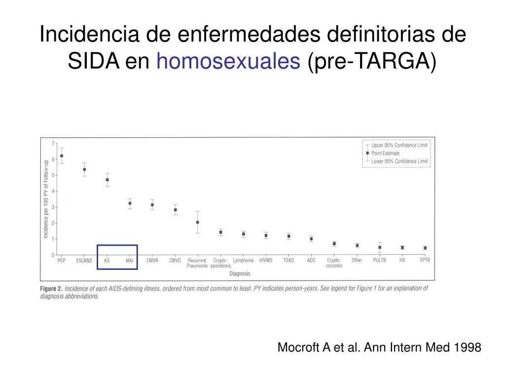 Incidencia de enfermedades definitorias de SIDA en