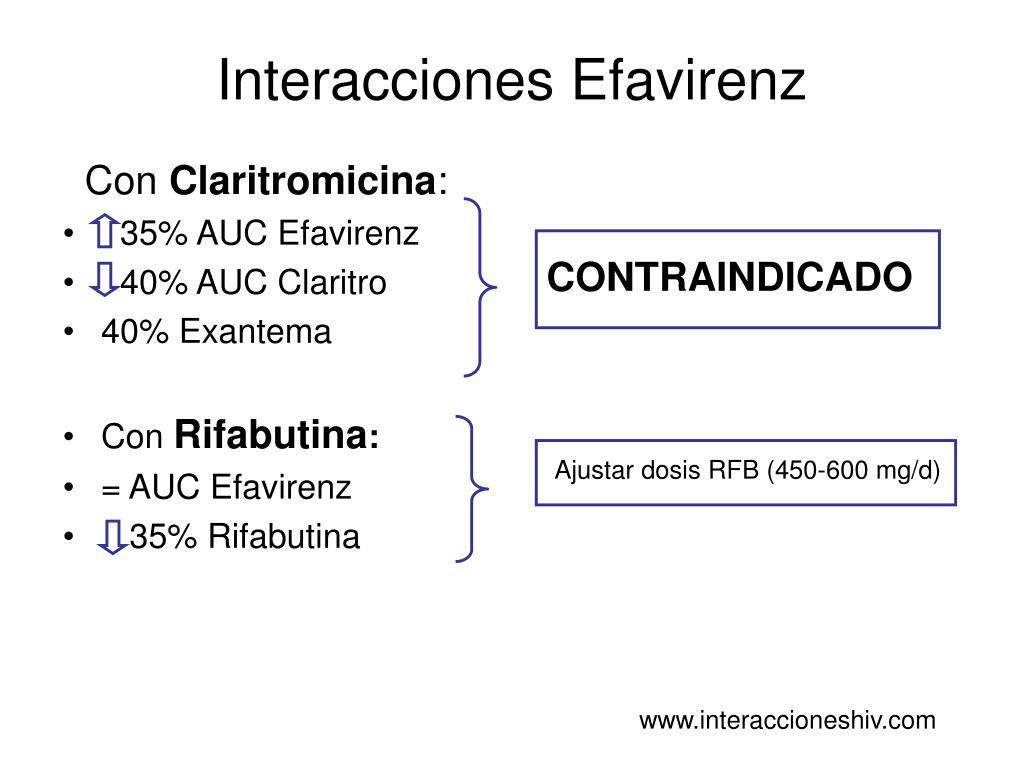 Interacciones Efavirenz