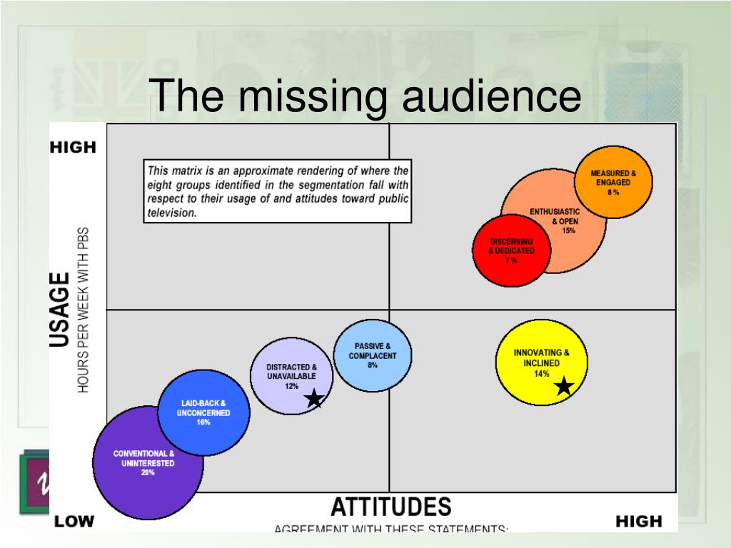 The missing audience