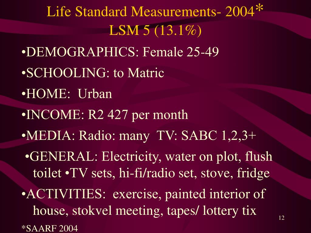 Life Standard Measurements- 2004
